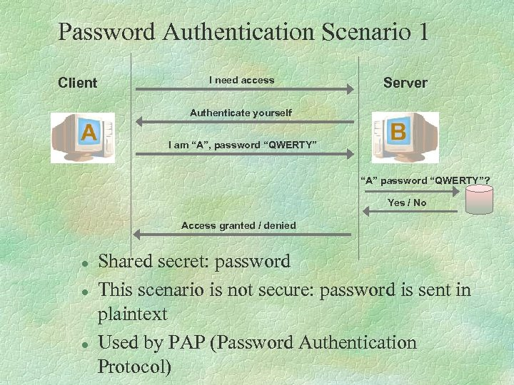 """Password Authentication Scenario 1 Client I need access Server Authenticate yourself I am """"A"""","""
