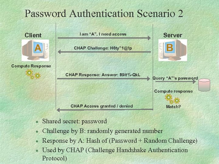 "Password Authentication Scenario 2 I am ""A"", I need access Client Server CHAP Challenge:"