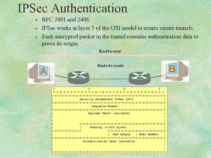 IPSec Authentication l l l RFC 2401 and 2406 IPSec works at layer 3