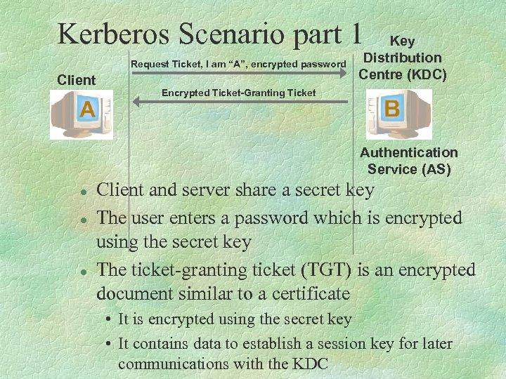 "Kerberos Scenario part 1 Request Ticket, I am ""A"", encrypted password Client Key Distribution"