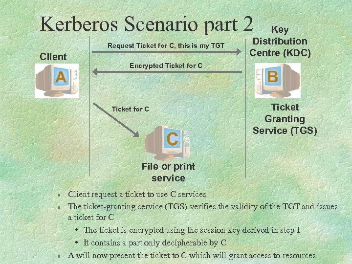Kerberos Scenario part 2 Request Ticket for C, this is my TGT Client Key