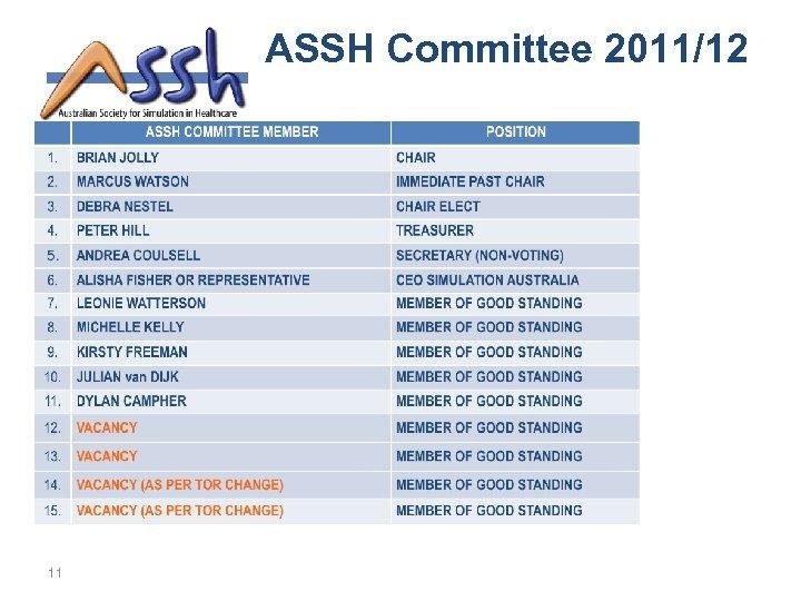 ASSH Committee 2011/12 11
