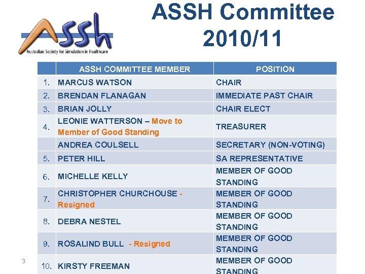 ASSH Committee 2010/11 ASSH COMMITTEE MEMBER POSITION 1. CHAIR 2. BRENDAN FLANAGAN IMMEDIATE PAST