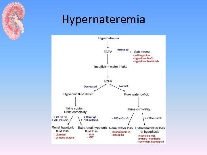 Hypernateremia