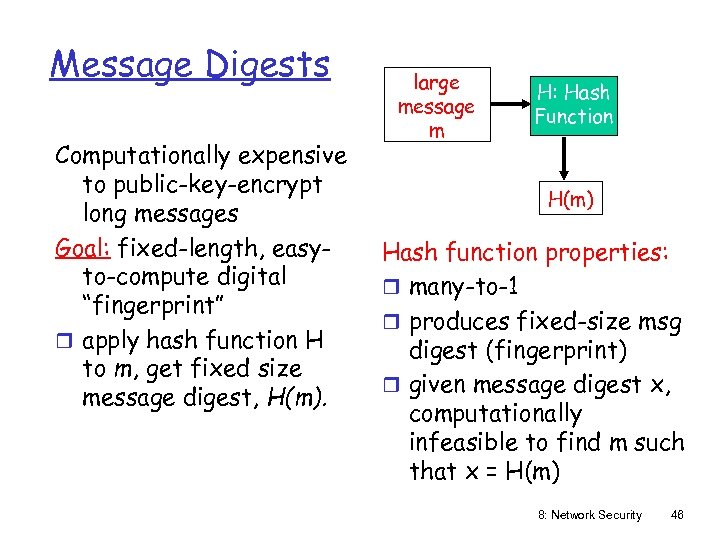 "Message Digests Computationally expensive to public-key-encrypt long messages Goal: fixed-length, easyto-compute digital ""fingerprint"" r"