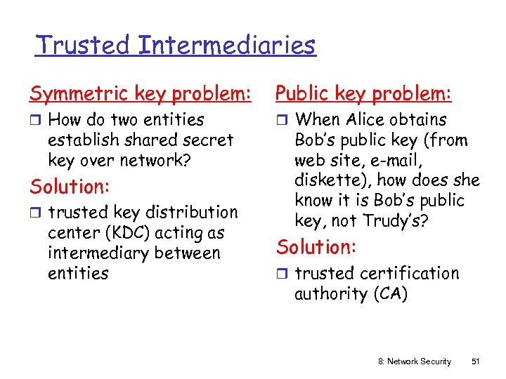Trusted Intermediaries Symmetric key problem: Public key problem: r How do two entities r