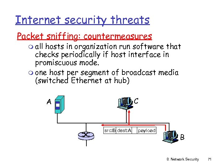 Internet security threats Packet sniffing: countermeasures m all hosts in organization run software that
