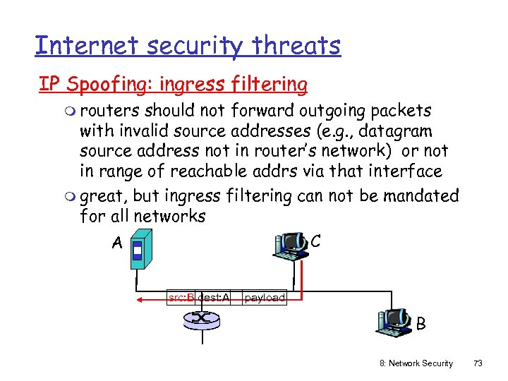 Internet security threats IP Spoofing: ingress filtering m routers should not forward outgoing packets