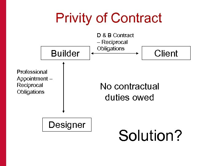 Privity of Contract Builder Professional Appointment – Reciprocal Obligations Designer D & B Contract