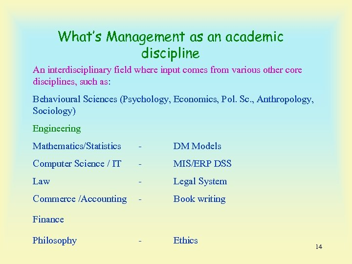 What's Management as an academic discipline An interdisciplinary field where input comes from various
