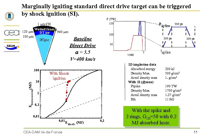 Marginally igniting standard direct drive target can be triggered by shock ignition (SI). 1