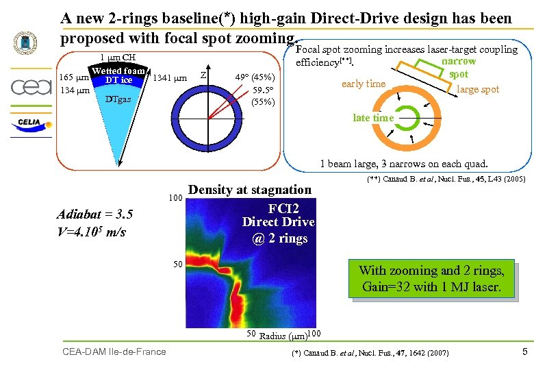A new 2 -rings baseline(*) high-gain Direct-Drive design has been proposed with focal spot