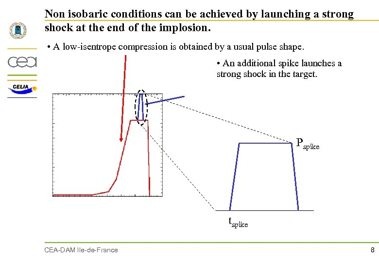 Non isobaric conditions can be achieved by launching a strong shock at the end
