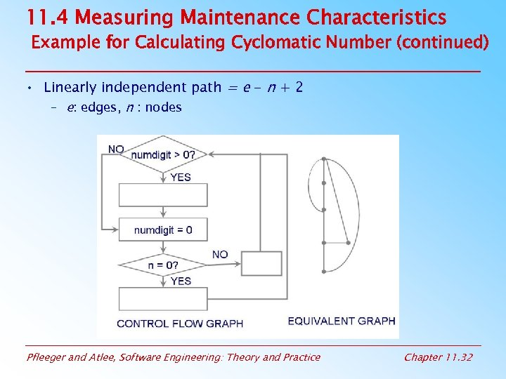 11. 4 Measuring Maintenance Characteristics Example for Calculating Cyclomatic Number (continued) • Linearly independent