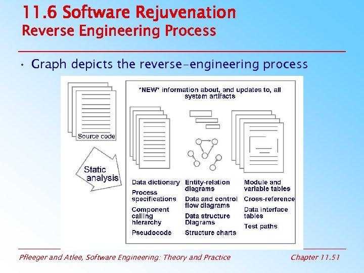 11. 6 Software Rejuvenation Reverse Engineering Process • Graph depicts the reverse-engineering process Pfleeger