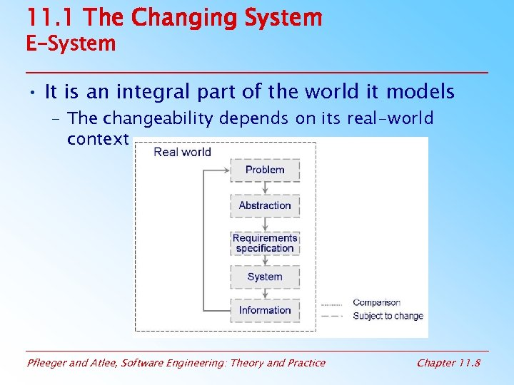 11. 1 The Changing System E-System • It is an integral part of the