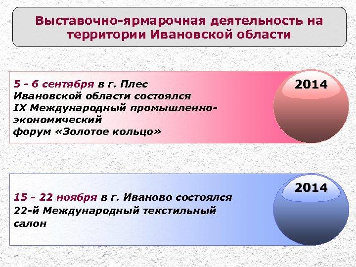Выставочно-ярмарочная деятельность на территории Ивановской области 5 - 6 сентября в г. Плес Ивановской
