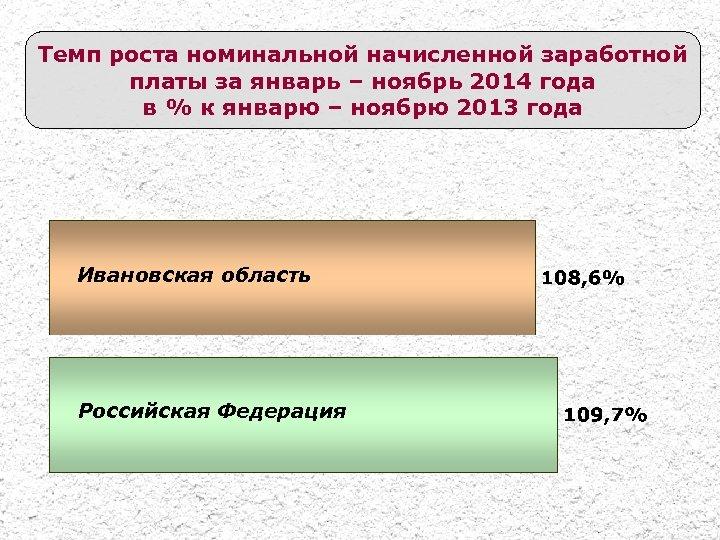Темп роста номинальной начисленной заработной платы за январь – ноябрь 2014 года в %