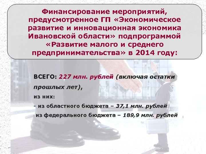 Финансирование мероприятий, предусмотренное ГП «Экономическое развитие и инновационная экономика Ивановской области» подпрограммой «Развитие малого