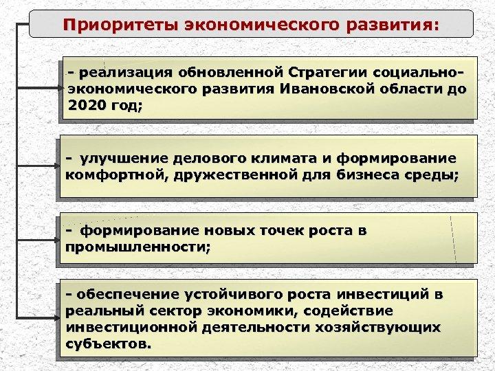 Приоритеты экономического развития: - реализация обновленной Стратегии социальноэкономического развития Ивановской области до 2020 год;