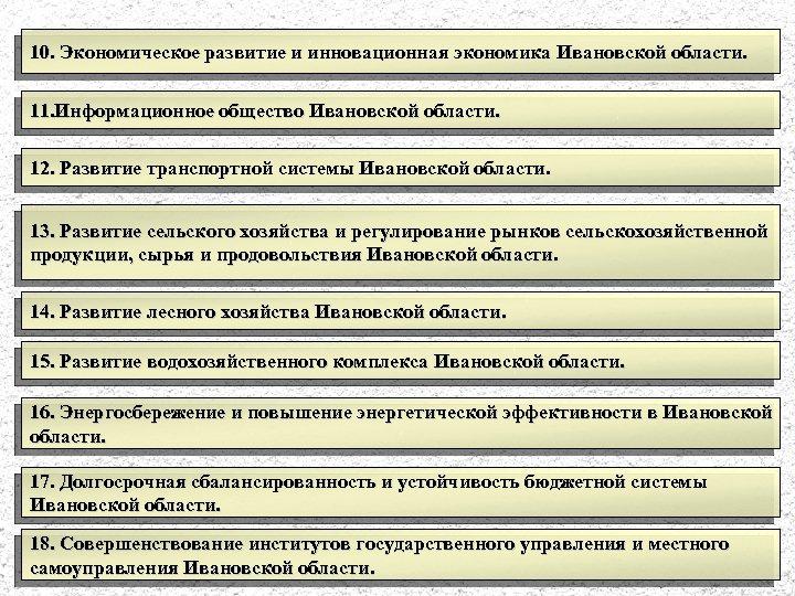 10. Экономическое развитие и инновационная экономика Ивановской области. 11. Информационное общество Ивановской области. 12.