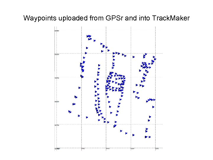 Waypoints uploaded from GPSr and into Track. Maker