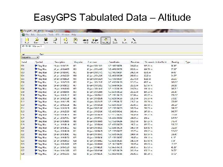 Easy. GPS Tabulated Data – Altitude