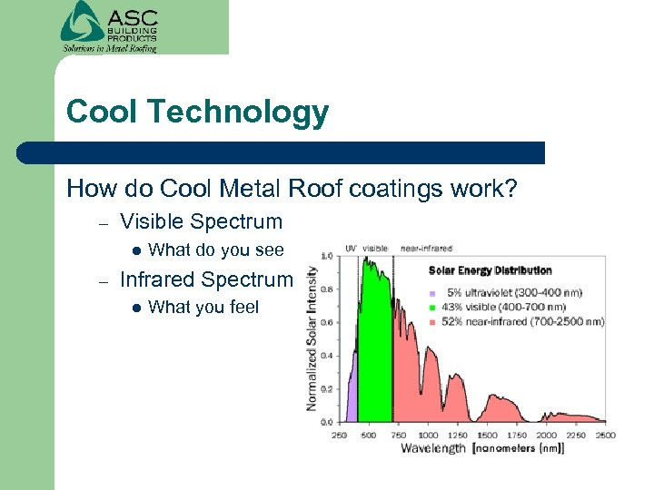 Cool Technology How do Cool Metal Roof coatings work? – Visible Spectrum l –