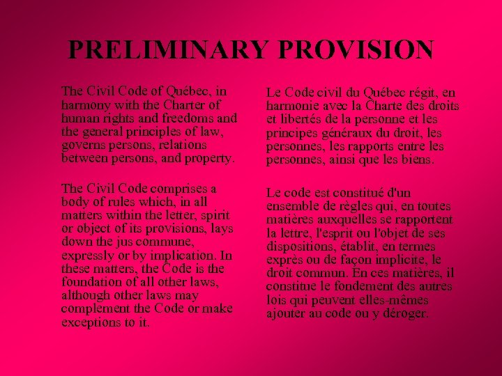 PRELIMINARY PROVISION The Civil Code of Québec, in harmony with the Charter of human