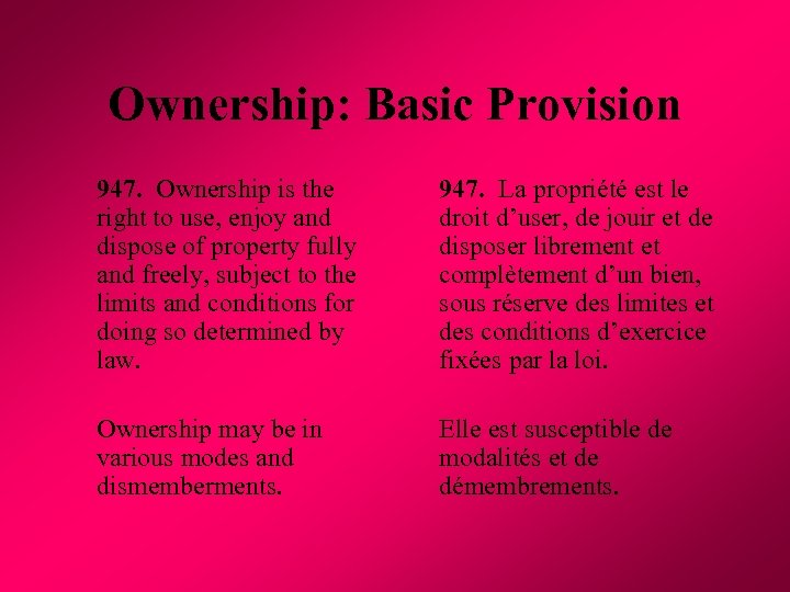 Ownership: Basic Provision 947. Ownership is the right to use, enjoy and dispose of