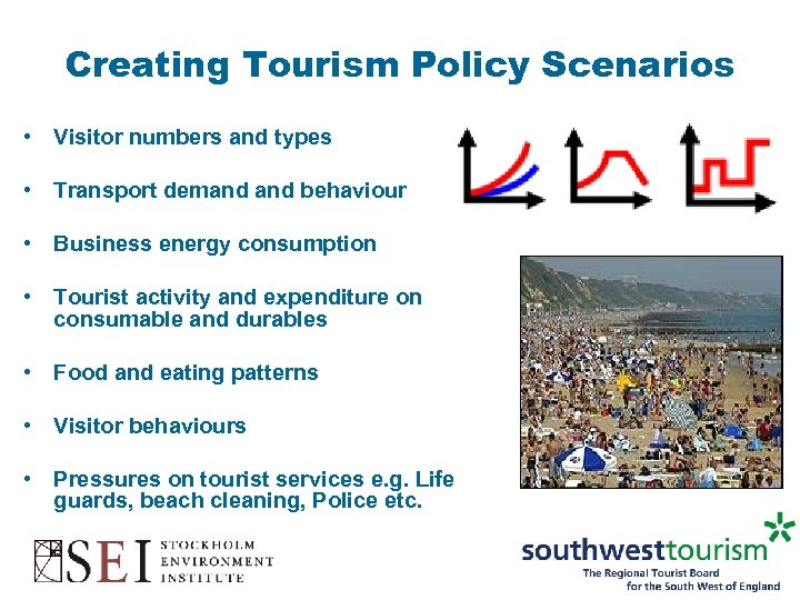 Creating Tourism Policy Scenarios • Visitor numbers and types • Transport demand behaviour •