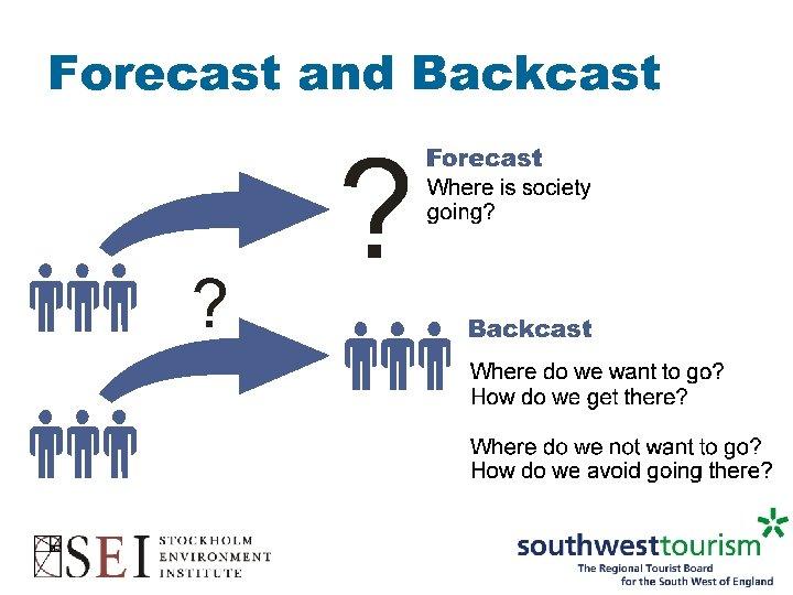 Forecast and Backcast