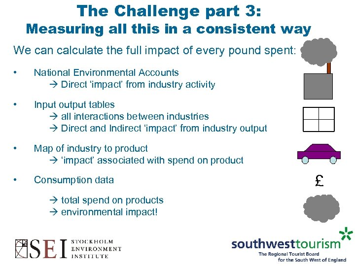 The Challenge part 3: Measuring all this in a consistent way We can calculate