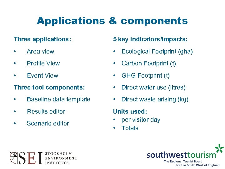 Applications & components Three applications: 5 key indicators/impacts: • Area view • Ecological Footprint
