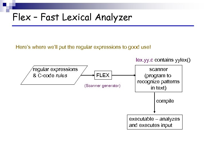 Flex – Fast Lexical Analyzer Here's where we'll put the regular expressions to good