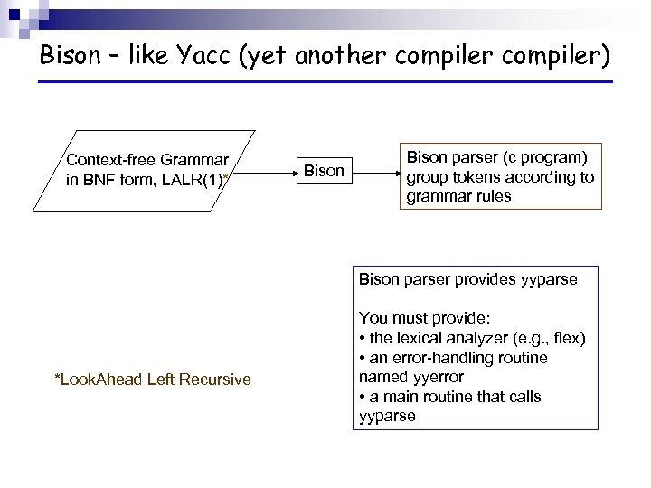 Bison – like Yacc (yet another compiler) Context-free Grammar in BNF form, LALR(1)* Bison