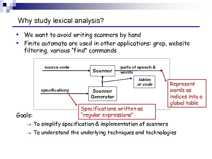 Why study lexical analysis? • We want to avoid writing scanners by hand •