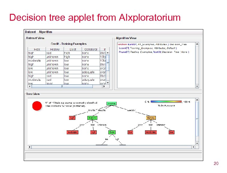 Decision tree applet from AIxploratorium 20
