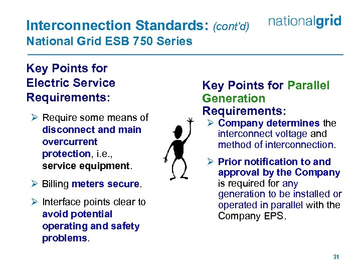 Interconnection Standards: (cont'd) National Grid ESB 750 Series Key Points for Electric Service Requirements:
