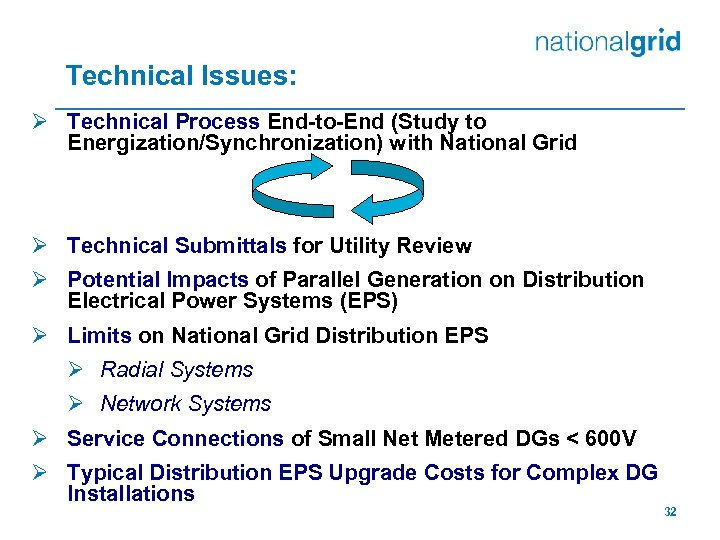 Technical Issues: Ø Technical Process End-to-End (Study to Energization/Synchronization) with National Grid Ø Technical