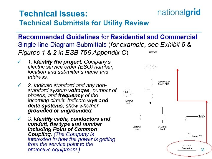 Technical Issues: Technical Submittals for Utility Review Recommended Guidelines for Residential and Commercial Single-line