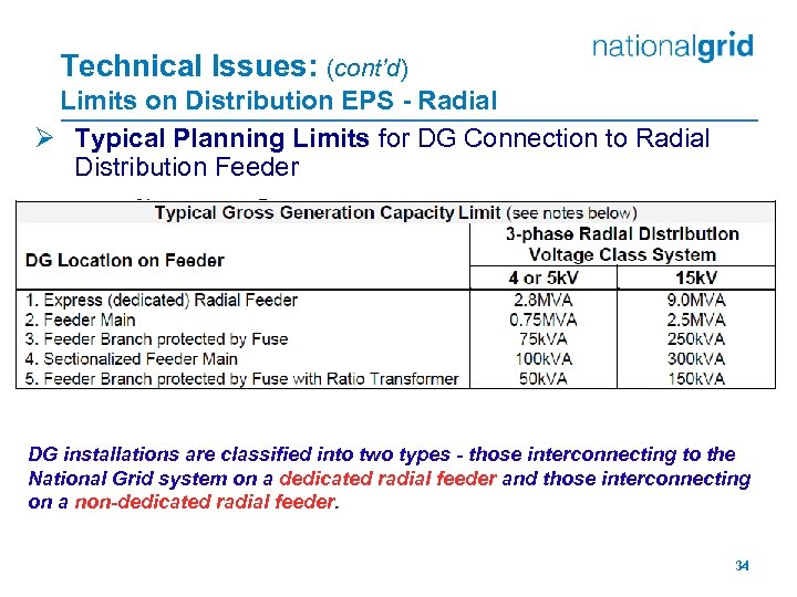 Technical Issues: (cont'd) Limits on Distribution EPS - Radial Ø Typical Planning Limits for