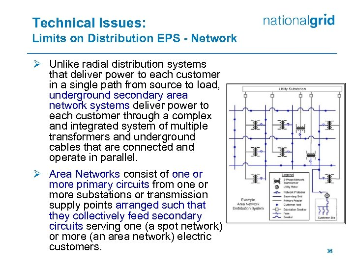 Technical Issues: Limits on Distribution EPS - Network Ø Unlike radial distribution systems that