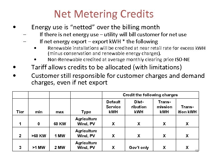 "Net Metering Credits • – – Energy use is ""netted"" over the billing month"