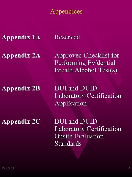 Appendices Appendix 1 A Reserved Appendix 2 A Approved Checklist for Performing Evidential Breath