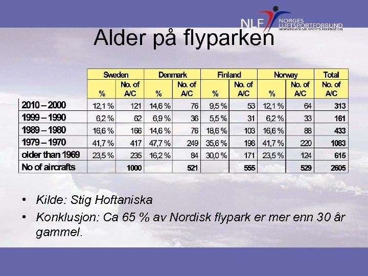 Alder på flyparken • Kilde: Stig Hoftaniska • Konklusjon: Ca 65 % av Nordisk