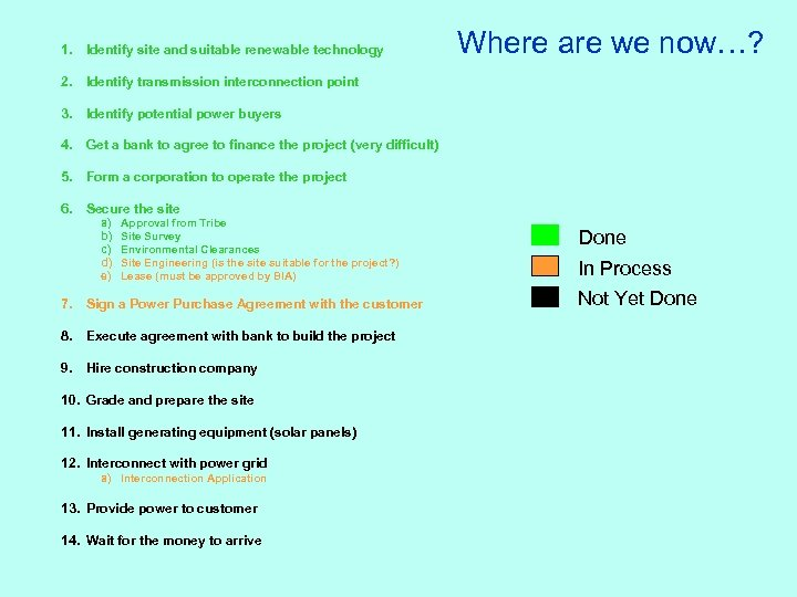 1. Identify site and suitable renewable technology Where are we now…? 2. Identify transmission