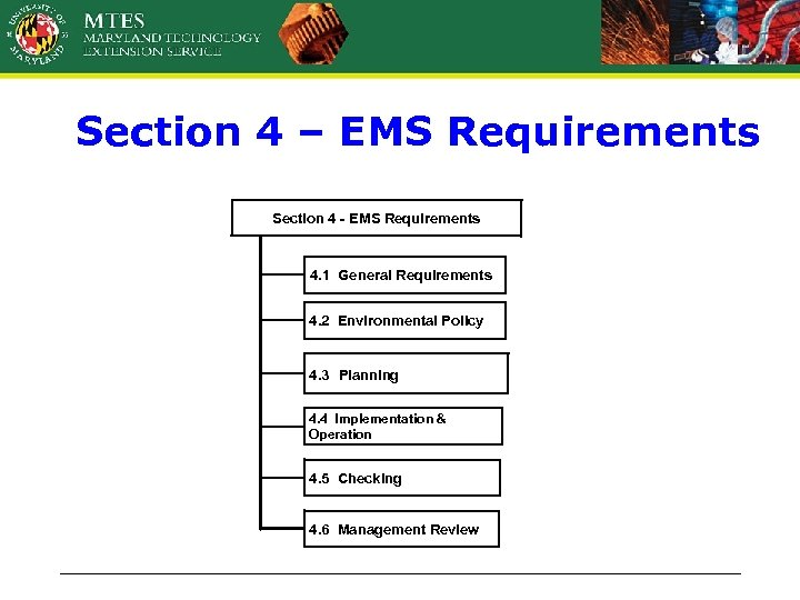 Section 4 – EMS Requirements Section 4 - EMS Requirements 4. 1 General Requirements