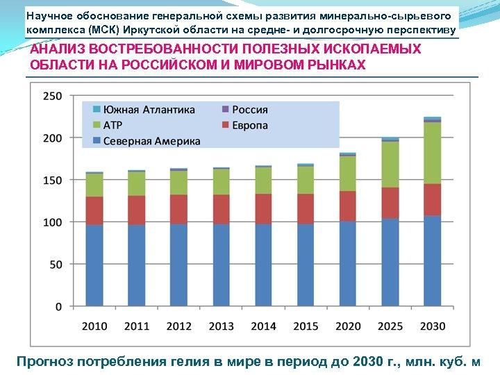 Научное обоснование генеральной схемы развития минерально-сырьевого комплекса (МСК) Иркутской области на средне- и долгосрочную