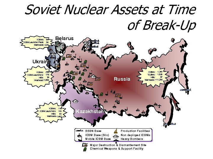 Soviet Nuclear Assets at Time of Break-Up ICBMs: 94 ICBM Launcher Pads: 54 Warheads: